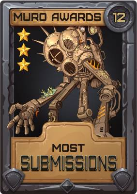 Most Submissions 2012